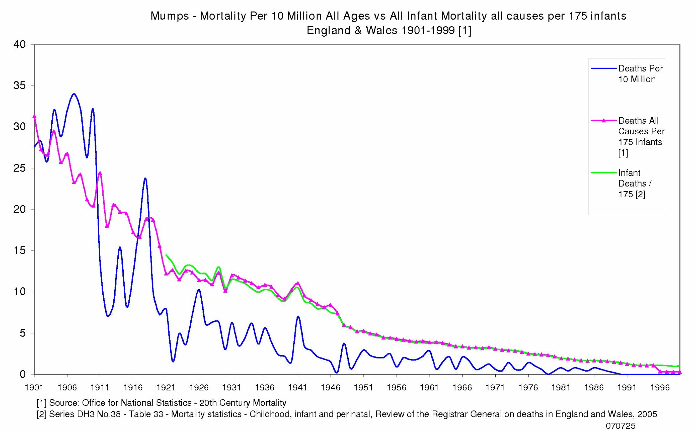 Betterdietislam Com Vaccinations