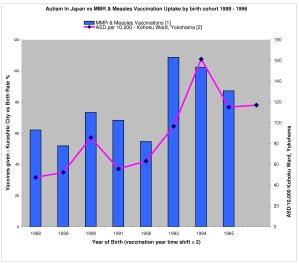 090610 Terada Graph Data - by % Births